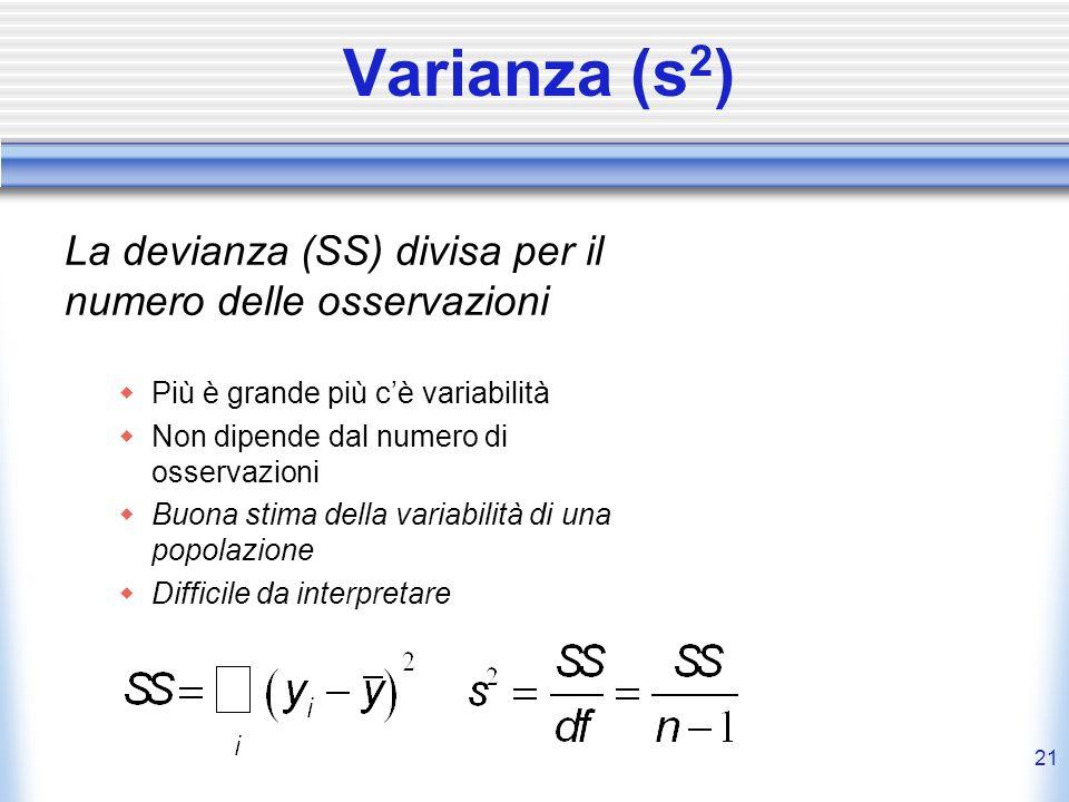 21 Varianza (s 2 ) La devianza (SS) divisa per il numero delle osservazioni Più è grande più cè variabilità Non dipende dal numero di osservazioni Buo