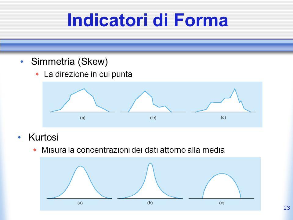 23 Indicatori di Forma Kurtosi Misura la concentrazioni dei dati attorno alla media Simmetria (Skew) La direzione in cui punta