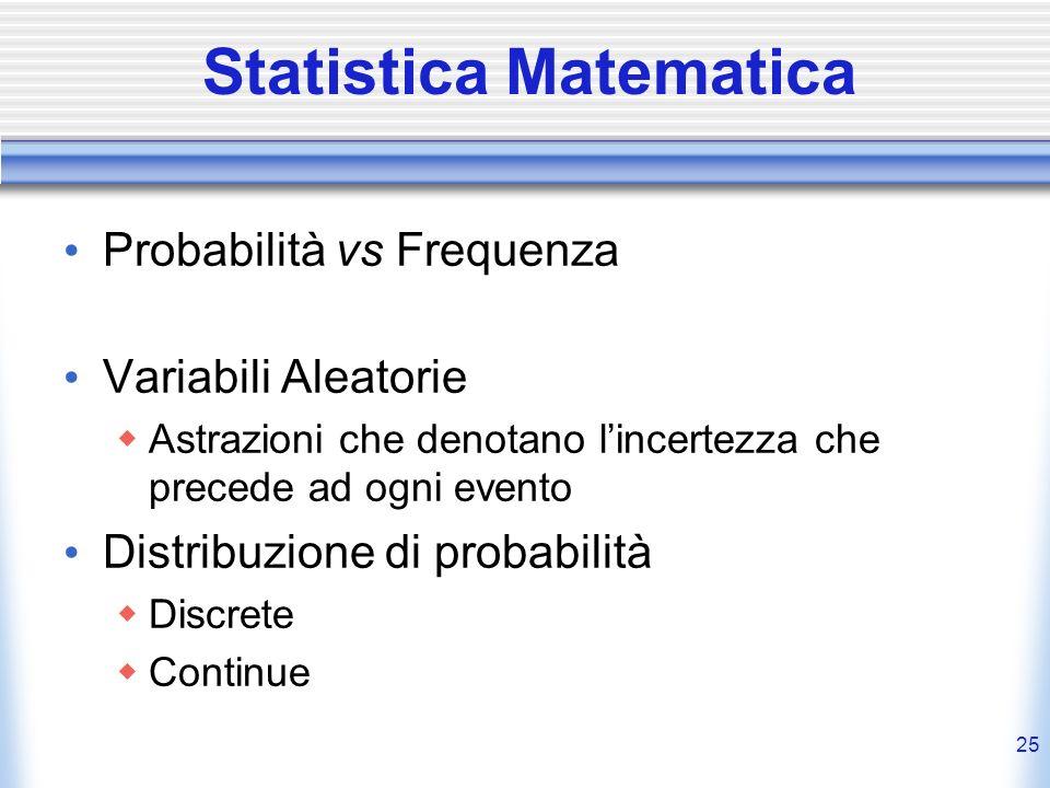 25 Statistica Matematica Probabilità vs Frequenza Variabili Aleatorie Astrazioni che denotano lincertezza che precede ad ogni evento Distribuzione di