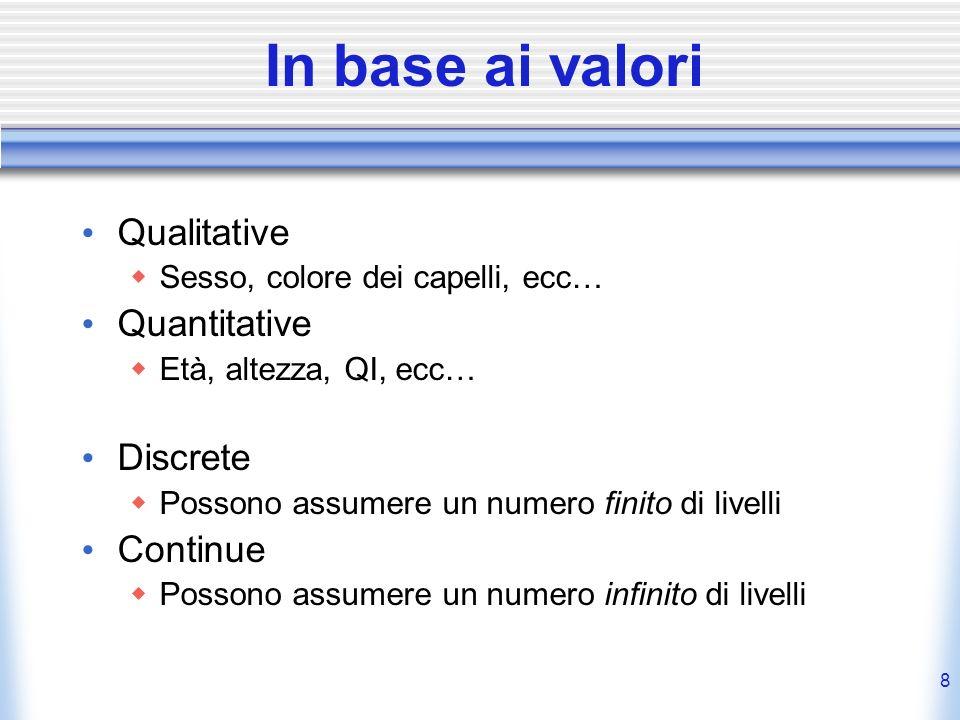 8 In base ai valori Qualitative Sesso, colore dei capelli, ecc… Quantitative Età, altezza, QI, ecc… Discrete Possono assumere un numero finito di live