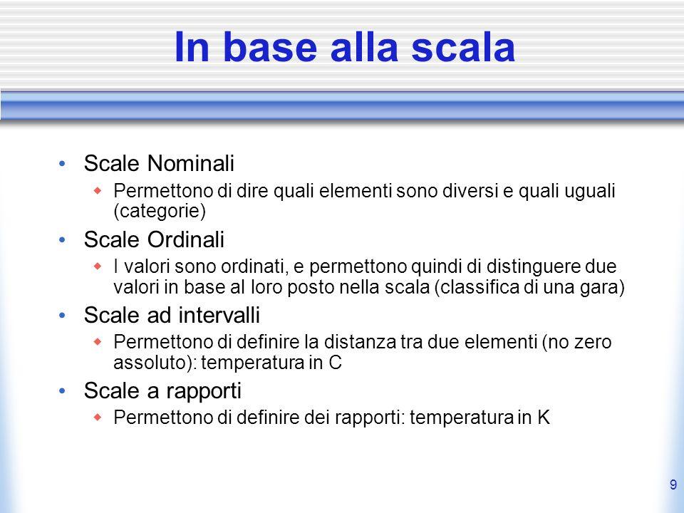 9 In base alla scala Scale Nominali Permettono di dire quali elementi sono diversi e quali uguali (categorie) Scale Ordinali I valori sono ordinati, e