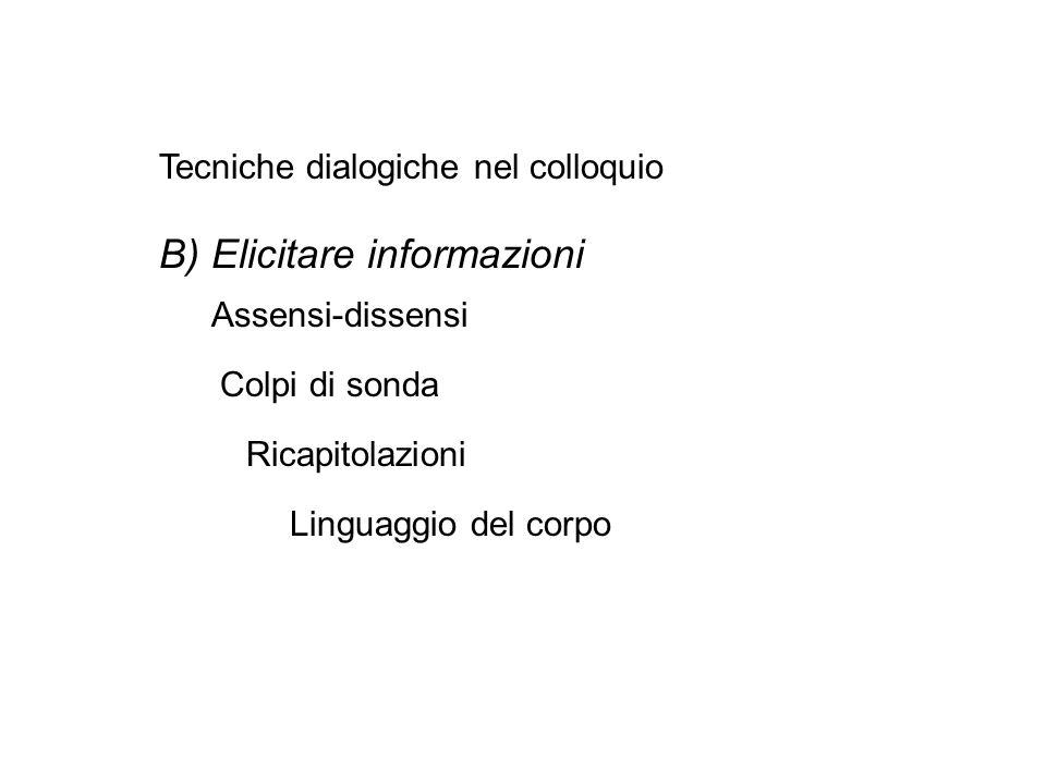 Tecniche dialogiche nel colloquio B) Elicitare informazioni Assensi-dissensi Colpi di sonda Ricapitolazioni Linguaggio del corpo
