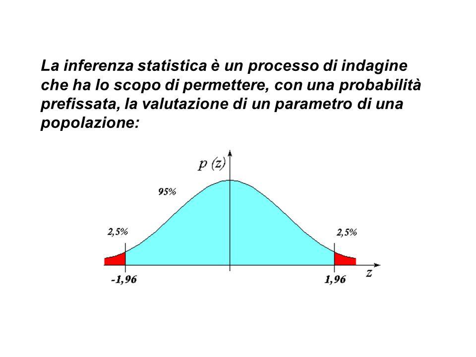 La inferenza statistica è un processo di indagine che ha lo scopo di permettere, con una probabilità prefissata, la valutazione di un parametro di una