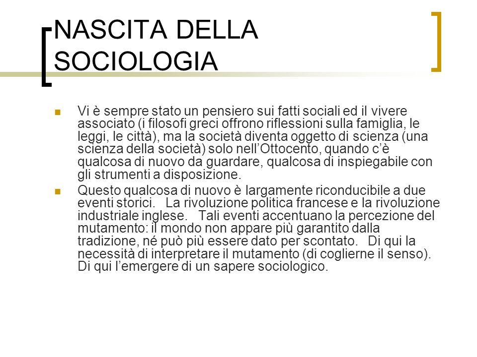 NASCITA DELLA SOCIOLOGIA Vi è sempre stato un pensiero sui fatti sociali ed il vivere associato (i filosofi greci offrono riflessioni sulla famiglia,