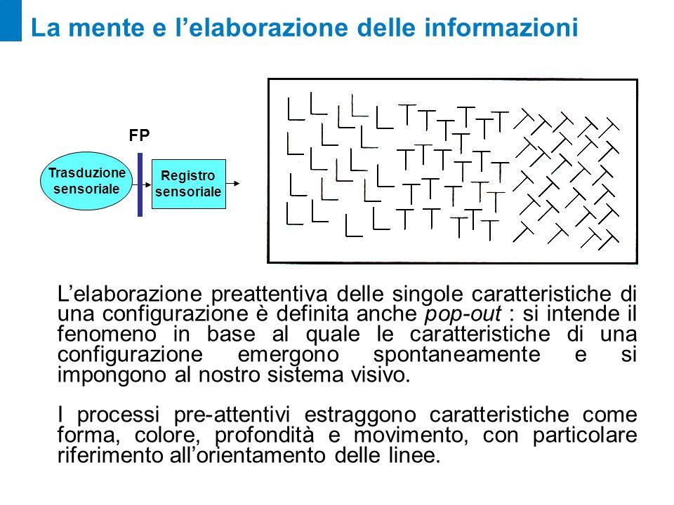 La mente e lelaborazione delle informazioni Lelaborazione preattentiva delle singole caratteristiche di una configurazione è definita anche pop-out :