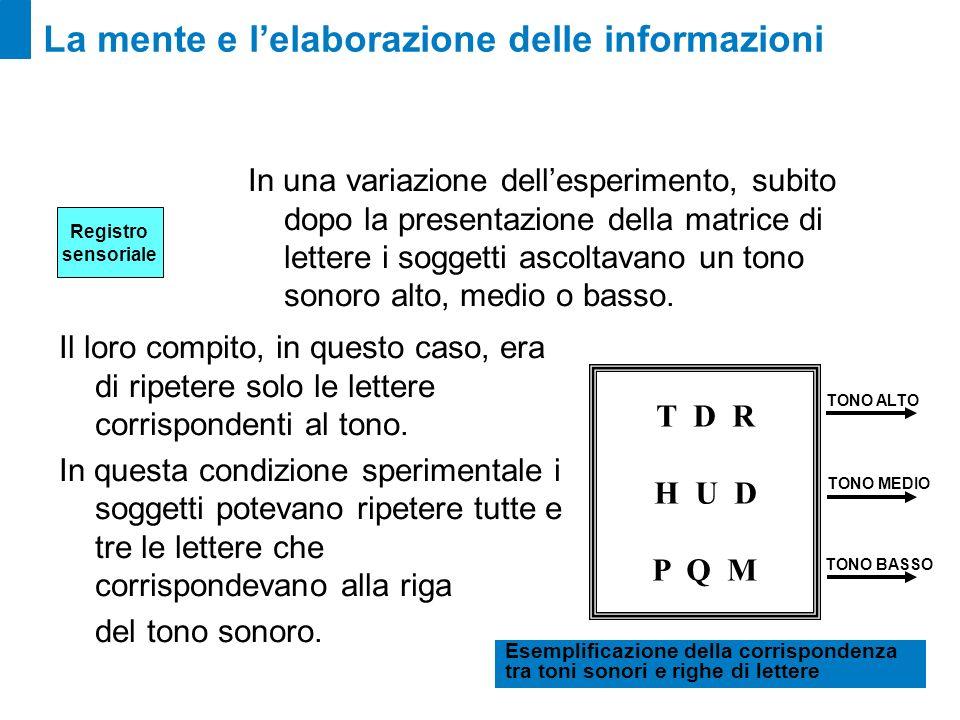 La mente e lelaborazione delle informazioni In una variazione dellesperimento, subito dopo la presentazione della matrice di lettere i soggetti ascolt