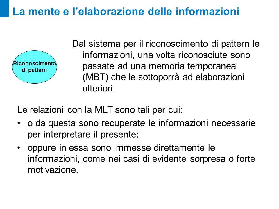 La mente e lelaborazione delle informazioni Dal sistema per il riconoscimento di pattern le informazioni, una volta riconosciute sono passate ad una m