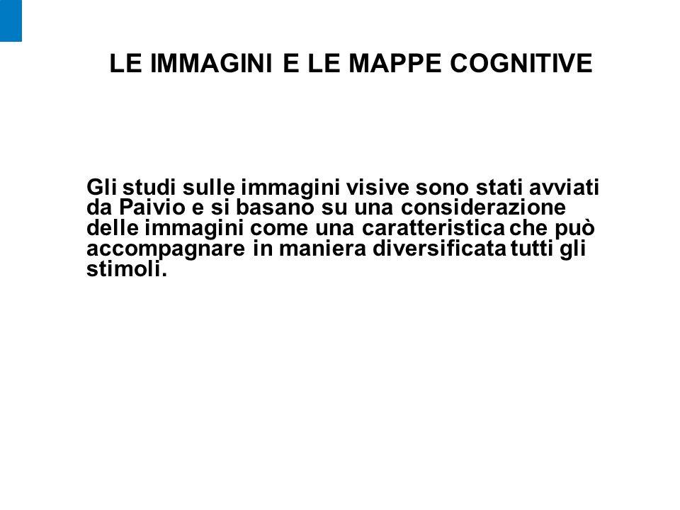 LE IMMAGINI E LE MAPPE COGNITIVE Gli studi sulle immagini visive sono stati avviati da Paivio e si basano su una considerazione delle immagini come un