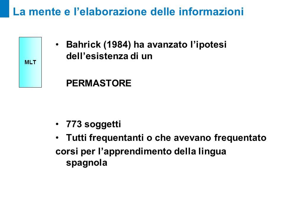 La mente e lelaborazione delle informazioni Bahrick (1984) ha avanzato lipotesi dellesistenza di un PERMASTORE 773 soggetti Tutti frequentanti o che a