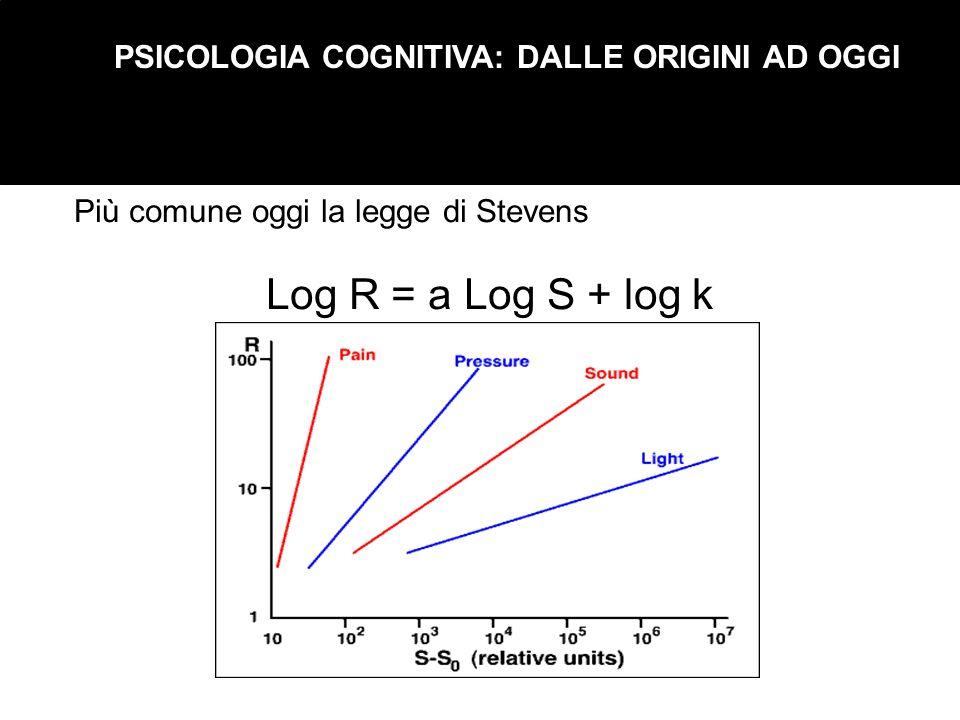 PSICOLOGIA COGNITIVA: DALLE ORIGINI AD OGGI Più comune oggi la legge di Stevens Log R = a Log S + log k