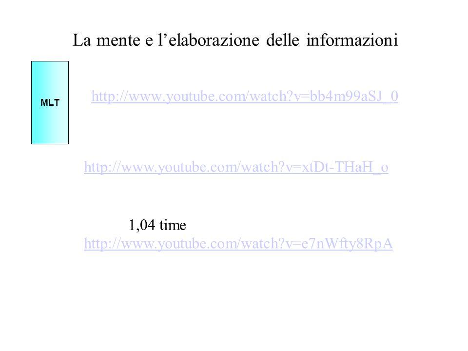 La mente e lelaborazione delle informazioni http://www.youtube.com/watch?v=bb4m99aSJ_0 MLT http://www.youtube.com/watch?v=xtDt-THaH_o 1,04 time http:/