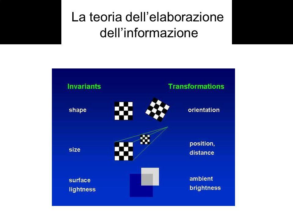 La teoria dellelaborazione dellinformazione