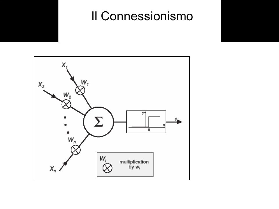 Il Connessionismo