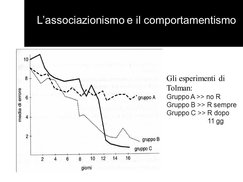 Lassociazionismo e il comportamentismo Gli esperimenti di Tolman: Gruppo A >> no R Gruppo B >> R sempre Gruppo C >> R dopo 11 gg