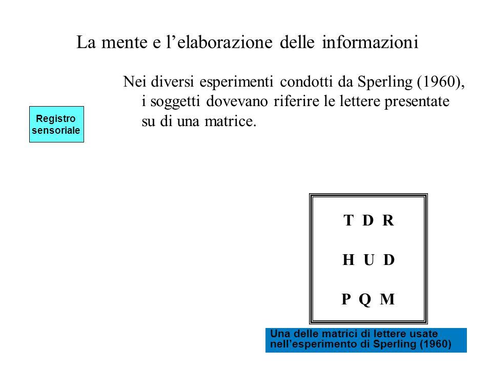 La mente e lelaborazione delle informazioni Nei diversi esperimenti condotti da Sperling (1960), i soggetti dovevano riferire le lettere presentate su