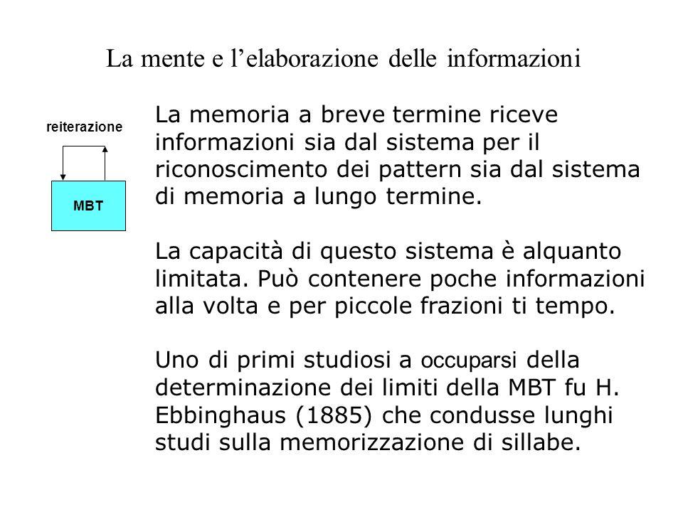 La mente e lelaborazione delle informazioni La memoria a breve termine riceve informazioni sia dal sistema per il riconoscimento dei pattern sia dal s