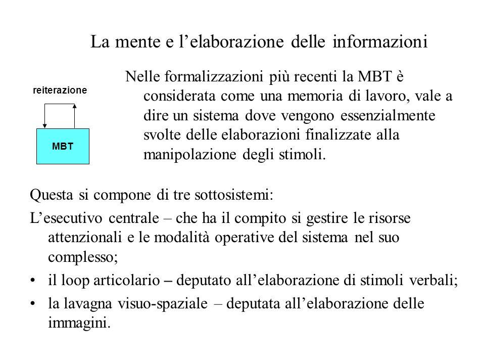 La mente e lelaborazione delle informazioni Nelle formalizzazioni più recenti la MBT è considerata come una memoria di lavoro, vale a dire un sistema