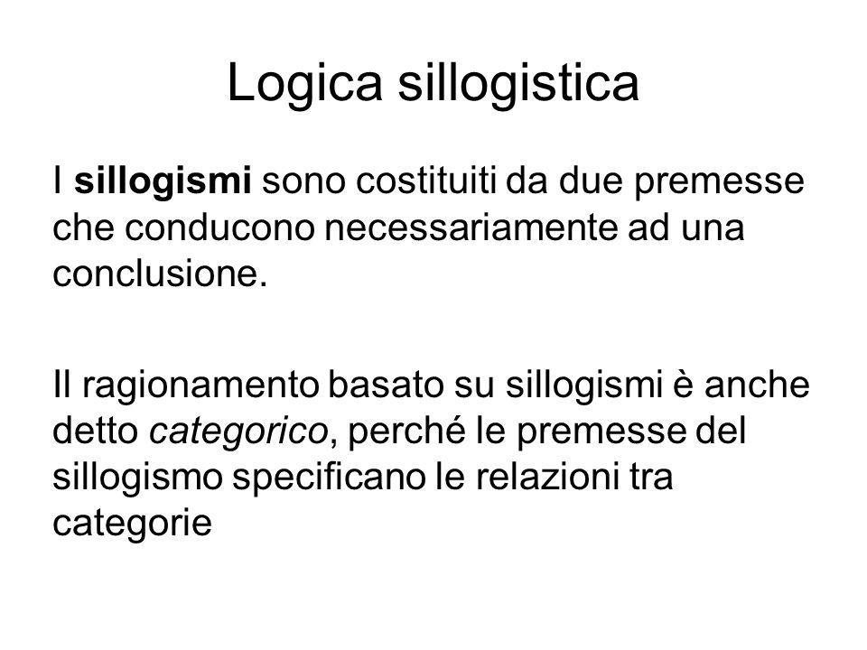 Logica sillogistica I sillogismi sono costituiti da due premesse che conducono necessariamente ad una conclusione. Il ragionamento basato su sillogism