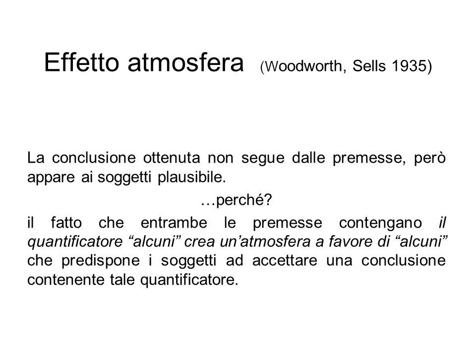 Effetto atmosfera (W oodworth, Sells 1935) La conclusione ottenuta non segue dalle premesse, però appare ai soggetti plausibile. …perché? il fatto che