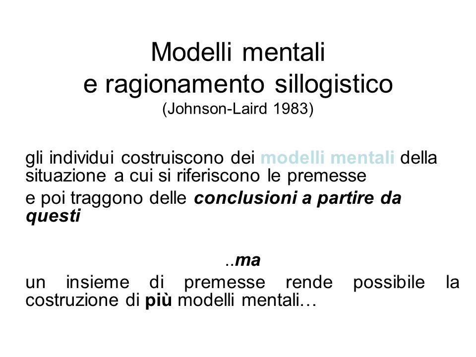 Modelli mentali e ragionamento sillogistico (Johnson-Laird 1983) gli individui costruiscono dei modelli mentali della situazione a cui si riferiscono