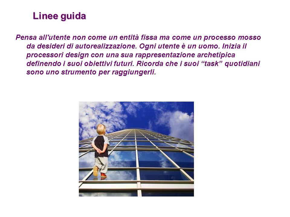 Linee guida Linee guida Pensa all'utente non come un entità fissa ma come un processo mosso da desideri di autorealizzazione. Ogni utente è un uomo. I