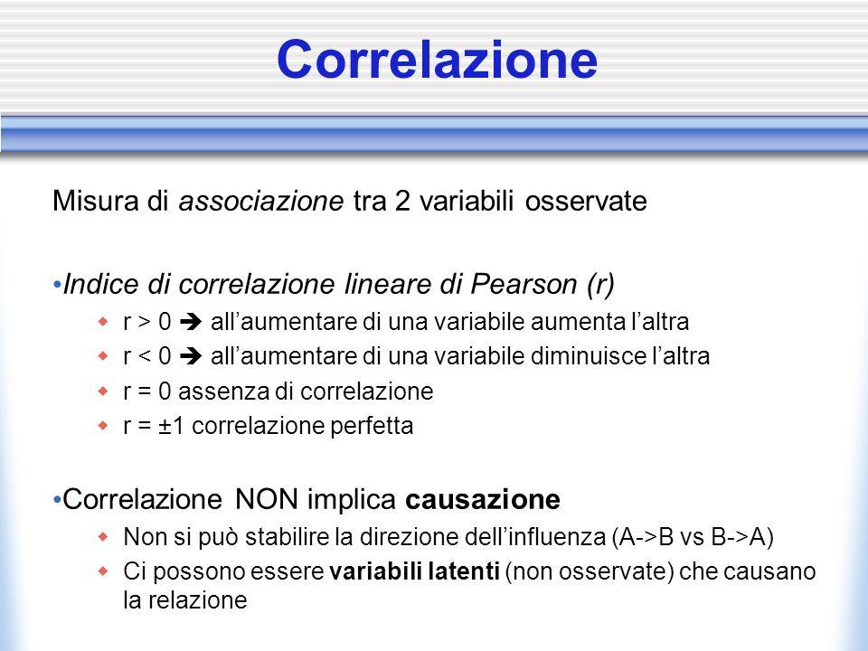 Correlazione Misura di associazione tra 2 variabili osservate Indice di correlazione lineare di Pearson (r) r > 0 allaumentare di una variabile aument