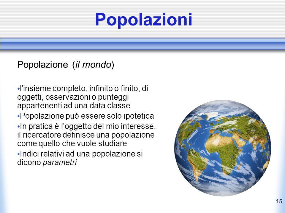 15 Popolazioni Popolazione (il mondo) l'insieme completo, infinito o finito, di oggetti, osservazioni o punteggi appartenenti ad una data classe Popol