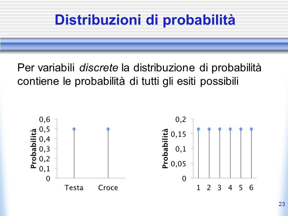 23 Distribuzioni di probabilità Per variabili discrete la distribuzione di probabilità contiene le probabilità di tutti gli esiti possibili