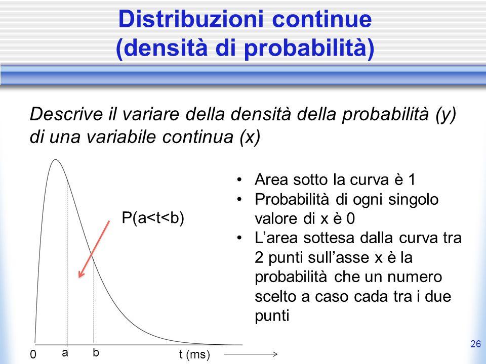 26 Distribuzioni continue (densità di probabilità) Descrive il variare della densità della probabilità (y) di una variabile continua (x) Area sotto la