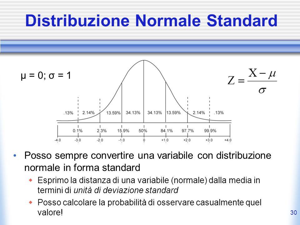 30 Distribuzione Normale Standard Posso sempre convertire una variabile con distribuzione normale in forma standard Esprimo la distanza di una variabi