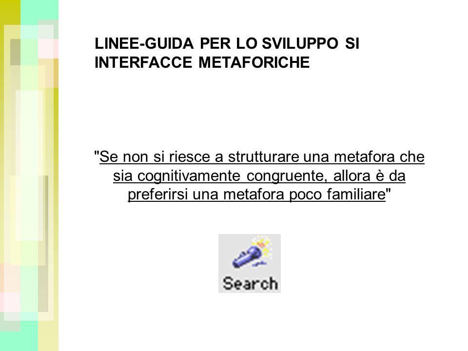 LINEE-GUIDA PER LO SVILUPPO SI INTERFACCE METAFORICHE