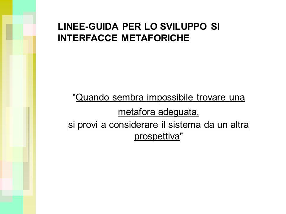 LINEE-GUIDA PER LO SVILUPPO SI INTERFACCE METAFORICHE Quando sembra impossibile trovare una metafora adeguata, si provi a considerare il sistema da un altra prospettiva