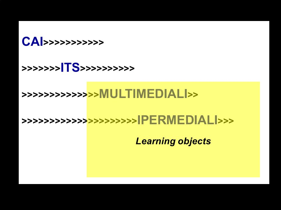 CAI >>>>>>>>>>> >>>>>>> ITS >>>>>>>>>> >>>>>>>>>>>>>> MULTIMEDIALI >> >>>>>>>>>>>>>>>>>>>>> IPERMEDIALI >>> Learning objects