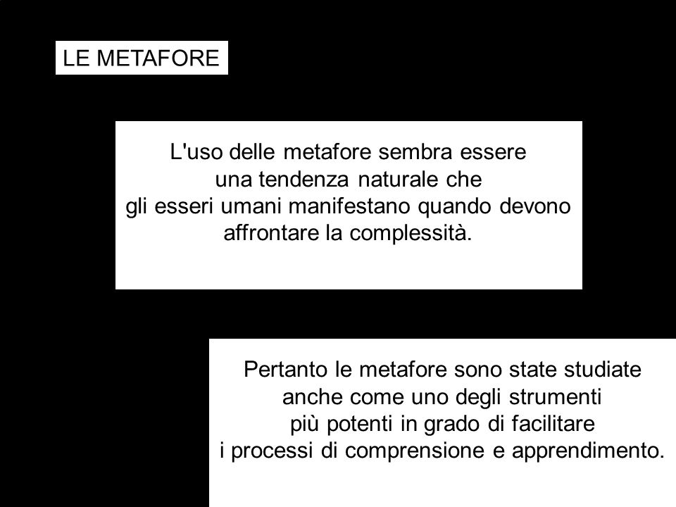 stimoli verbalistimoli non verbali risposte non verbali connessioni referenziali LE METAFORE L uso delle metafore sembra essere una tendenza naturale che gli esseri umani manifestano quando devono affrontare la complessità.