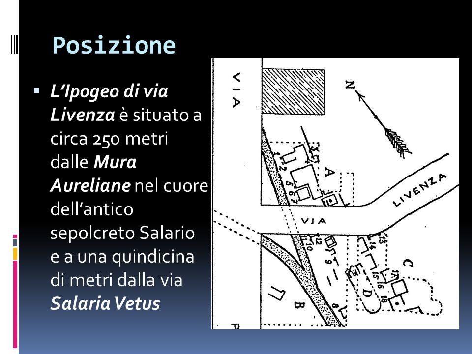 Posizione LIpogeo di via Livenza è situato a circa 250 metri dalle Mura Aureliane nel cuore dellantico sepolcreto Salario e a una quindicina di metri dalla via Salaria Vetus