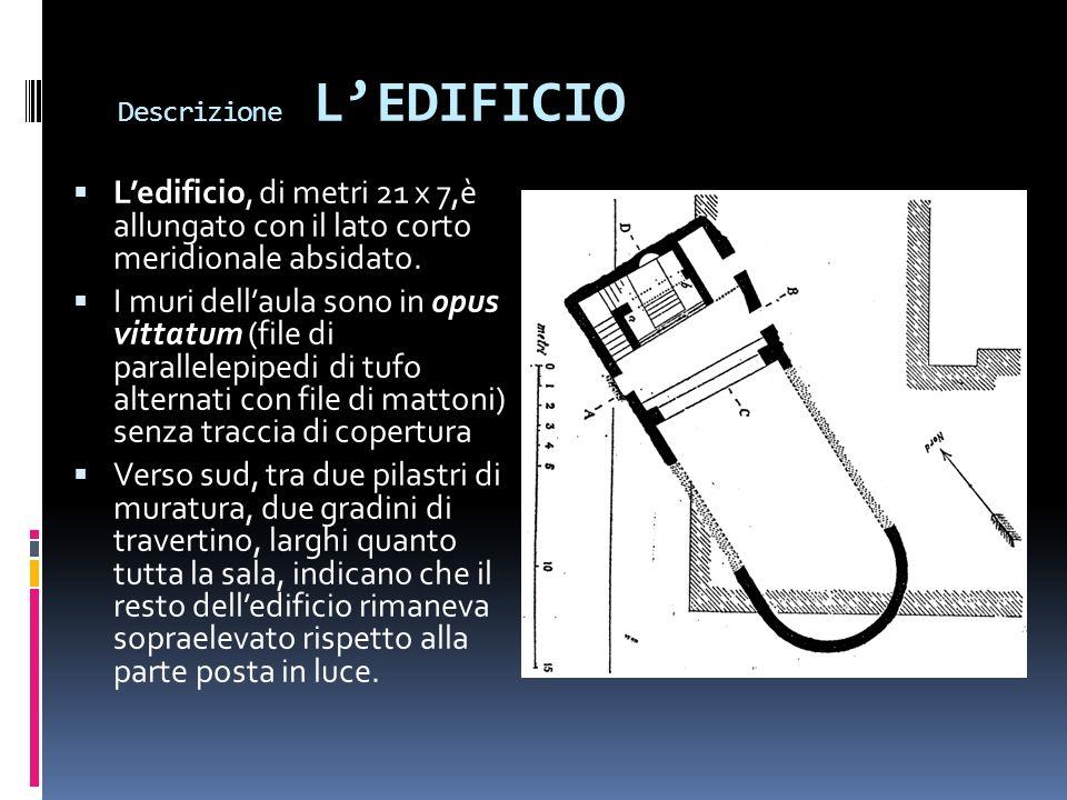 Descrizione LEDIFICIO Ledificio, di metri 21 x 7,è allungato con il lato corto meridionale absidato. I muri dellaula sono in opus vittatum (file di pa
