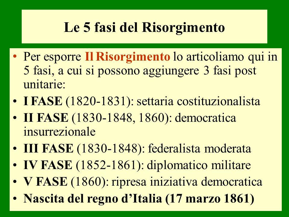 Le 5 fasi del Risorgimento Per esporre Il Risorgimento lo articoliamo qui in 5 fasi, a cui si possono aggiungere 3 fasi post unitarie: I FASE (1820-18