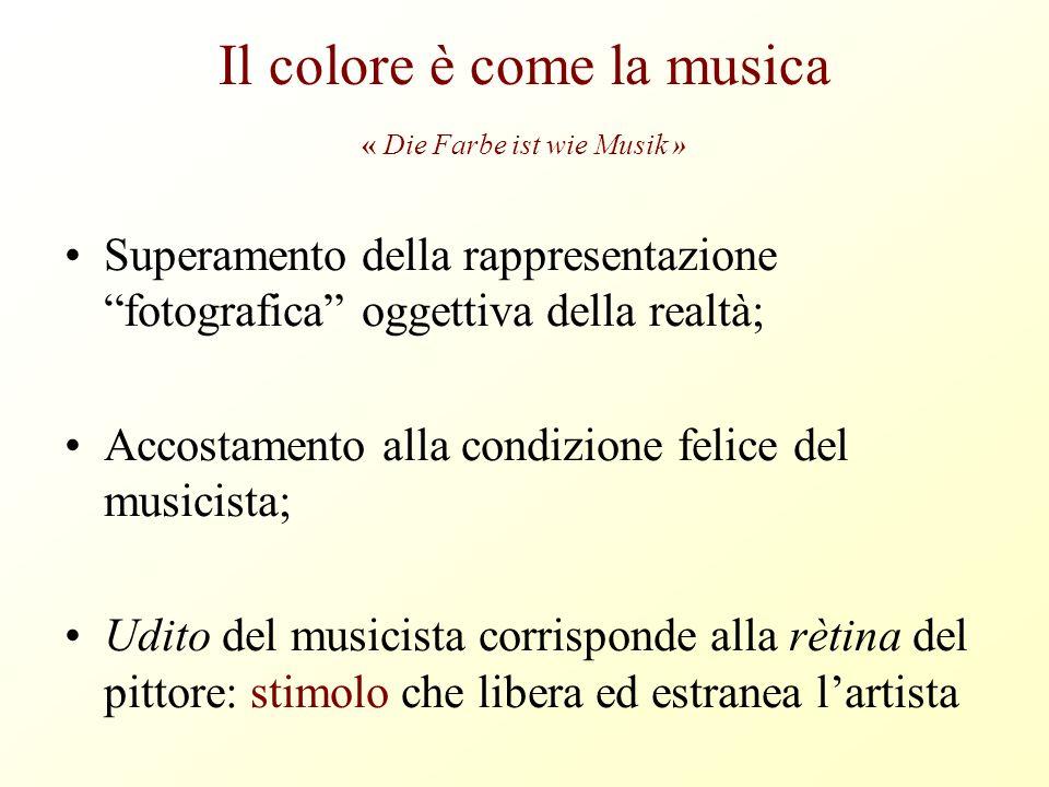 Arnold Schönberg, Lo sguardo Rosso Smaterializzazione; Spigolosità; Profondità; SIMBIOSI tra musica e colore: Clavier à lumiere Klangfarbenmelodie (melodia costituita dai suoni) Adesione al gruppo « Der Blaue Reiter » « Il cavaliere azzurro »
