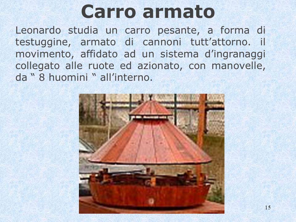15 Carro armato Leonardo studia un carro pesante, a forma di testuggine, armato di cannoni tuttattorno. il movimento, affidato ad un sistema dingranag