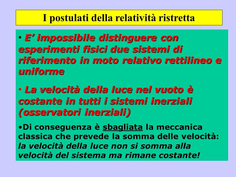 I postulati della relatività ristretta E impossibile distinguere con esperimenti fisici due sistemi di riferimento in moto relativo rettilineo e unifo