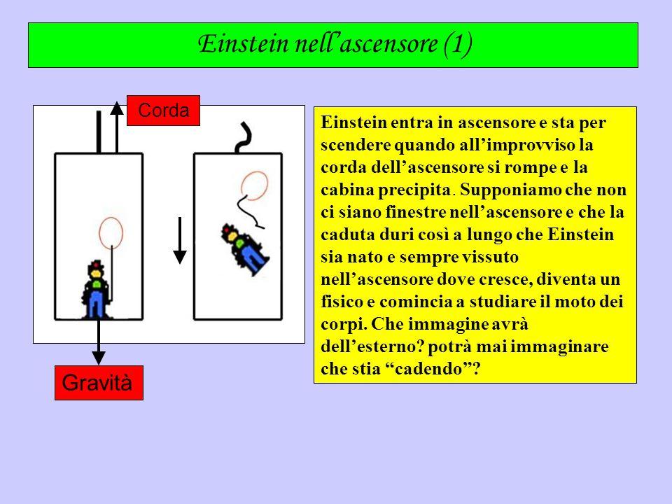 Einstein nellascensore (1) Einstein entra in ascensore e sta per scendere quando allimprovviso la corda dellascensore si rompe e la cabina precipita.