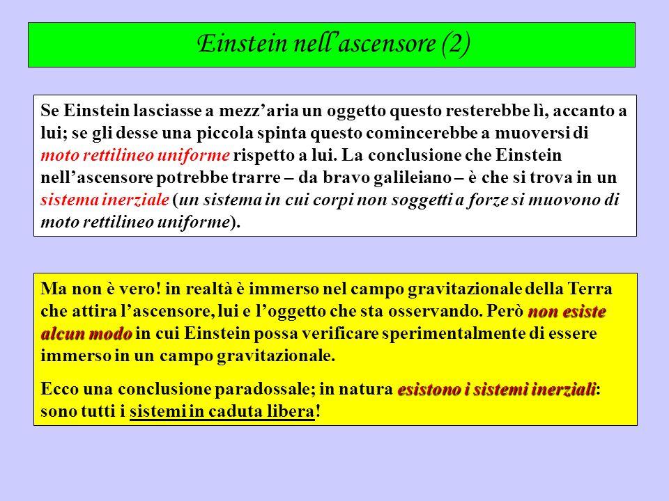 Einstein nellascensore (2) Se Einstein lasciasse a mezzaria un oggetto questo resterebbe lì, accanto a lui; se gli desse una piccola spinta questo com