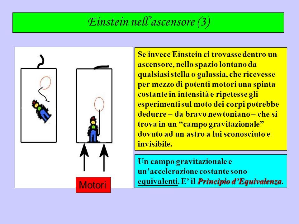 Einstein nellascensore (3) Se invece Einstein ci trovasse dentro un ascensore, nello spazio lontano da qualsiasi stella o galassia, che ricevesse per