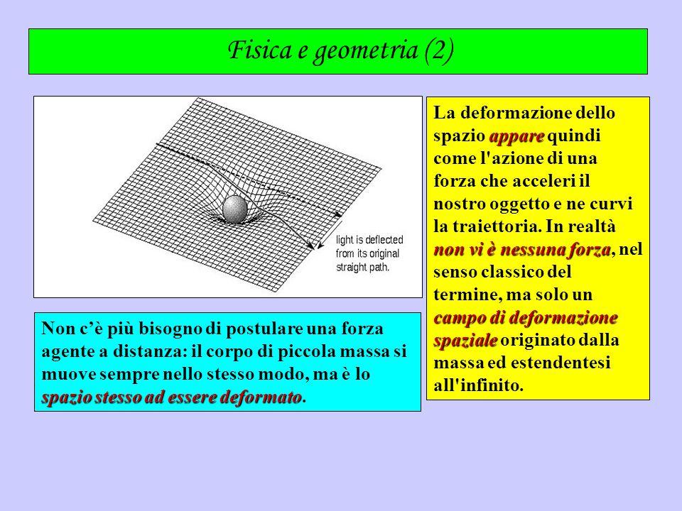 Fisica e geometria (2) appare non vi è nessuna forza campo di deformazione spaziale La deformazione dello spazio appare quindi come l'azione di una fo