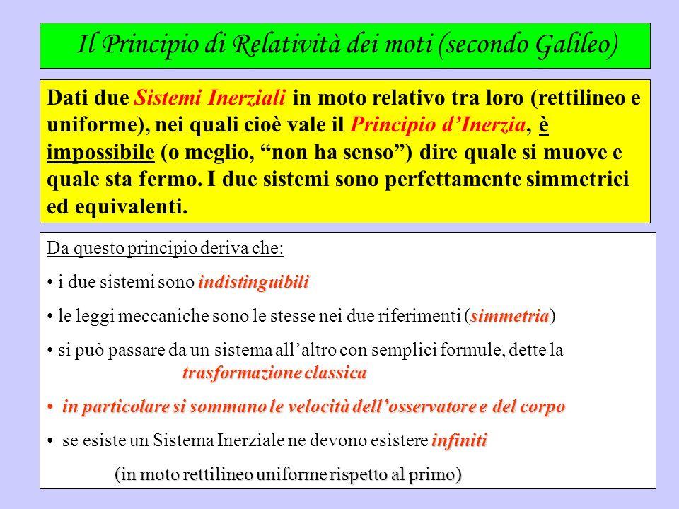 Il Principio di Relatività dei moti (secondo Galileo) Dati due Sistemi Inerziali in moto relativo tra loro (rettilineo e uniforme), nei quali cioè val