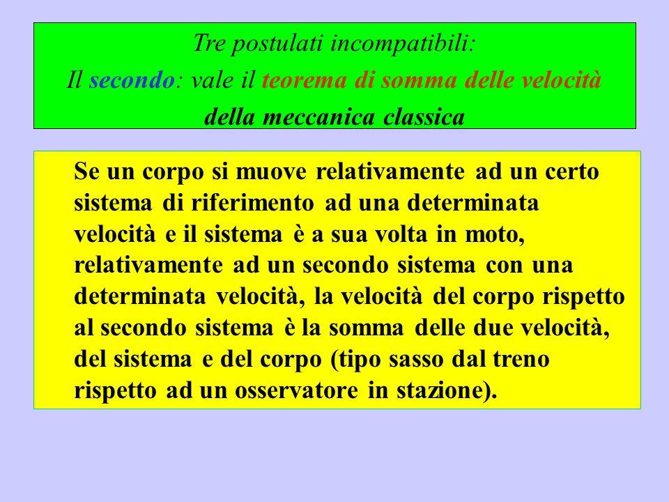 Tre postulati incompatibili: Il secondo: vale il teorema di somma delle velocità della meccanica classica Se un corpo si muove relativamente ad un cer