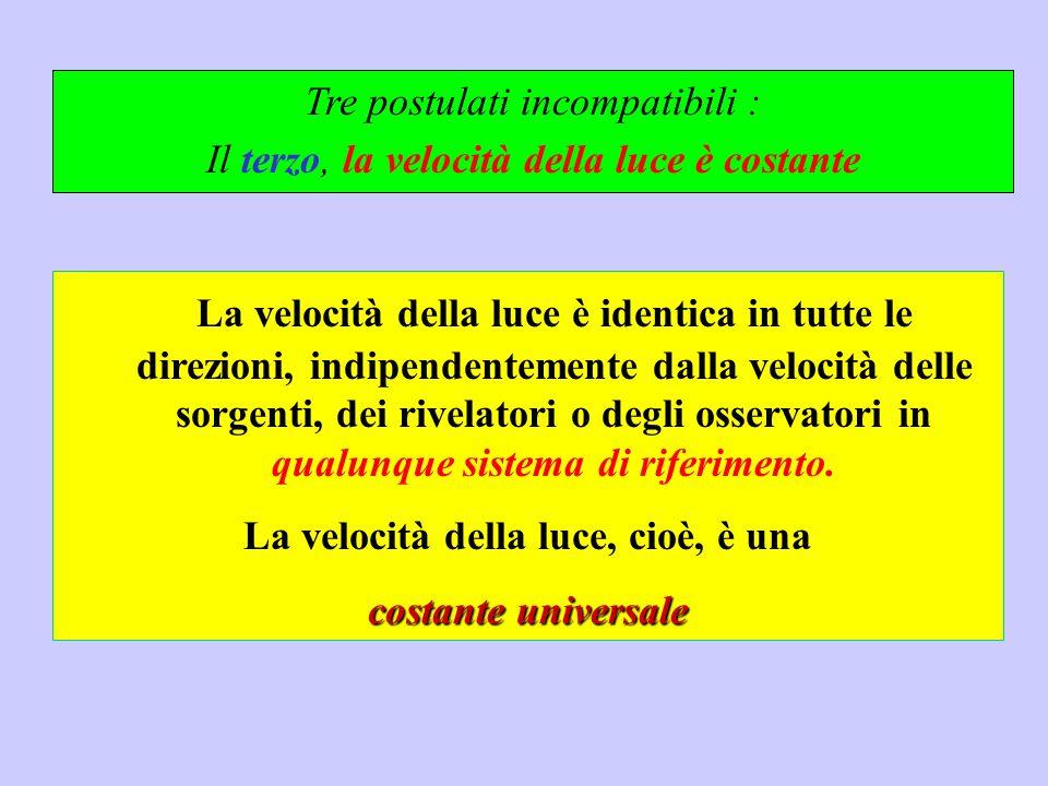Tre postulati incompatibili : Il terzo, la velocità della luce è costante La velocità della luce è identica in tutte le direzioni, indipendentemente d