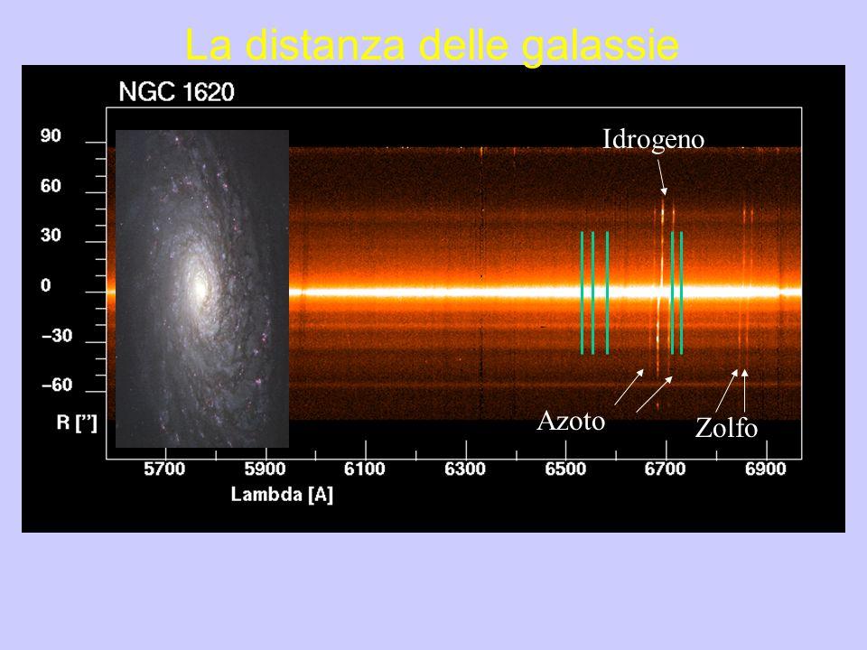 Idrogeno Azoto Zolfo La distanza delle galassie