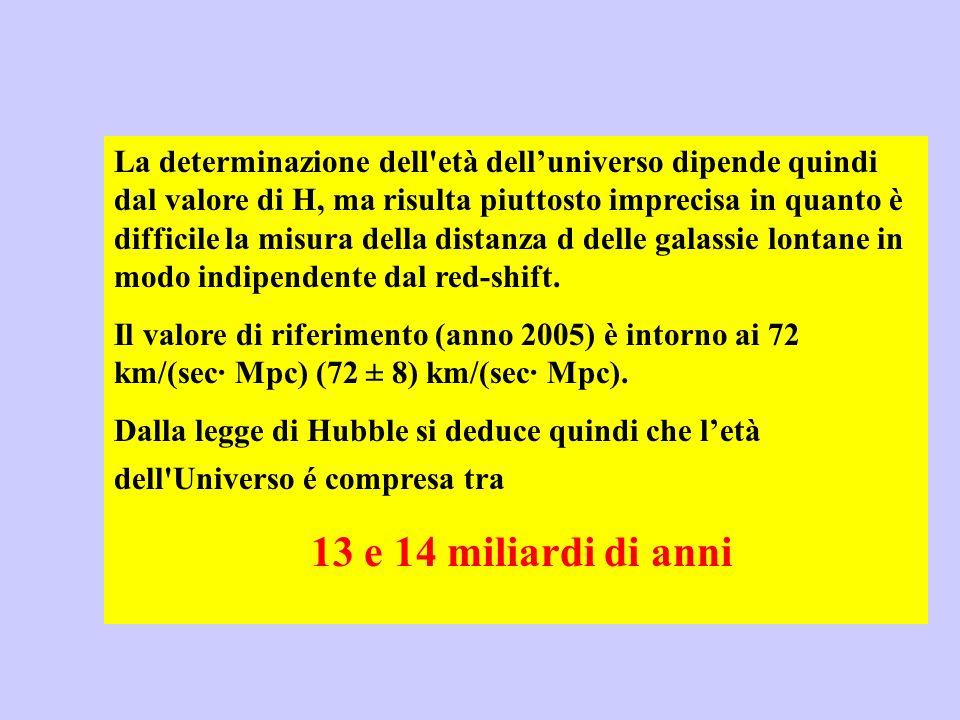 La determinazione dell'età delluniverso dipende quindi dal valore di H, ma risulta piuttosto imprecisa in quanto è difficile la misura della distanza