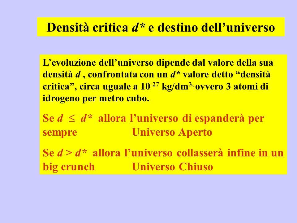 Densità critica d* e destino delluniverso Levoluzione delluniverso dipende dal valore della sua densità d, confrontata con un d* valore detto densità